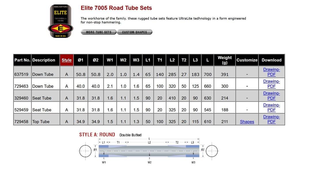 Elite 7005 Road.jpg